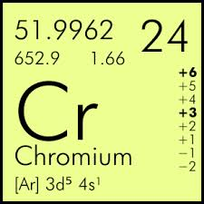 Should I Take a Chromium Supplement While I'm Pregnant1